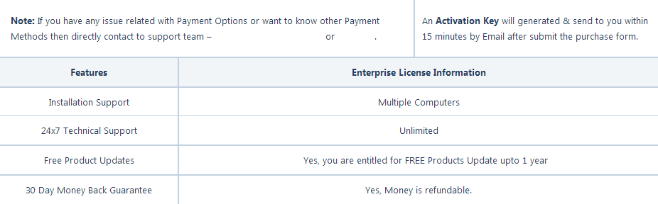 Enterprise License